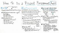 Project Management Audit Checklist How To Do A Project Management Audit Projectmanager Com