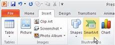 Smartart Organization Chart Powerpoint 2010 Insert An Organization Chart In Powerpoint 2010