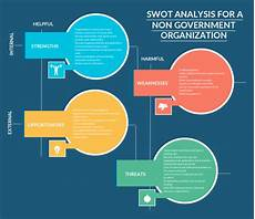 Microsoft Opportunities Swot Swot Analysis Templates To Download Print Or Modify Online