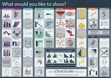 Guide Chart Poster Has Arrived Chart Guide