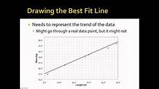 Make A Data Chart Graphing Experimental Data Youtube