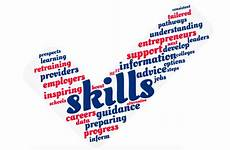 Career Strategies Careers Strategy Making The Most Of Everyone S Skills And