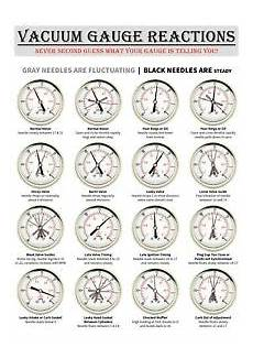 Vacuum Gauge Readings Chart Vacuum Gauge Readings Magnetic Chart For Garage Toolbox 6