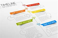 Timeline With Pictures Template Vector Timeline Template Other Presentation Software