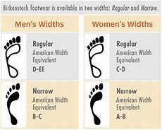 Womens Birkenstocks Size Chart Tips For Buying And Wearing Birkenstocks Grit Amp