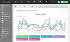 Competitors Analysis Report Actionable Steps To Do A Social Media Competitive Analysis