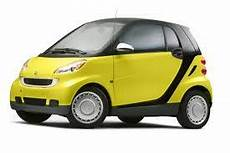 2011 Smart Fortwo Coupe Owners Manual Pdf Car Owner S Manual
