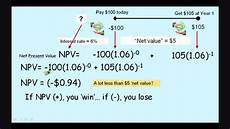 Net Present Value Calculator Part 2 Npv Net Present Value Calculation Amp Net Present