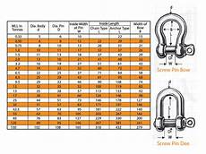 Rigging Shackles Chart Grade S Safety Bow Shackles The Lifting Company