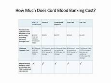 Cord Blood Comparison Chart Answers To Your Questions About Cord Blood Banking