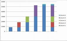 Microsoft Excel Charts And Graphs Microsoft Excel Bar Graph Template Bar Graph Template