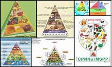Food Groups Chart The Health Nut Corner The Food Groups Of The Caribbean