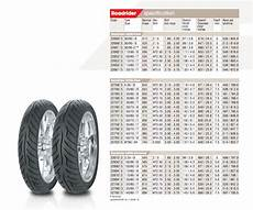 Motorcycle Tire Size Chart What Is The Metric Tire Size For 4 10x19 Norton Commando