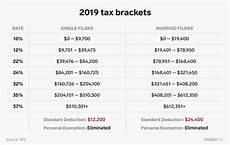 paycheck estimator 2020 irs new tax brackets for 2019 affect income earned this