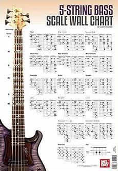 Bass Scales Wall Chart Pin On Bass Inspiration