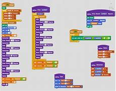 Visual Programming Scratch