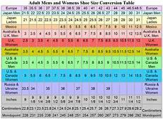 Shoe Conversion Chart European To Us European Shoe Sizes Europe Blog