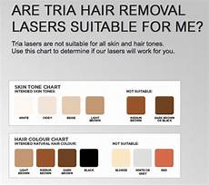 Tria Hair Removal Skin Tone Chart Tria Hair Removal Laser 4x Reviews Permanent Hair Removal
