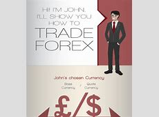 How does Forex Trading Work? (Infographic)