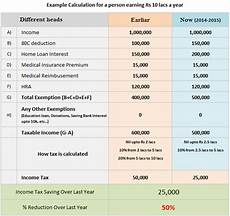 Income Tax Calculation Chart 50 Saving In Your Income Tax Due To Budget 2014 Download