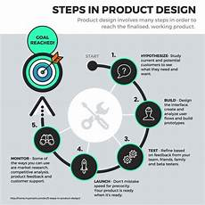 Flow Chart Design 20 Flow Chart Templates Design Tips And Examples Venngage