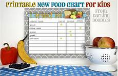 Food Chart For Kids Printable New Food Chart For Kids By Darling Doodles