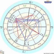 Solar Return Chart Solar Return A Fool S Inclination