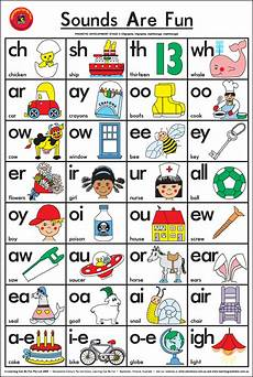 Sounds Chart Sounds Are Fun Chart Seelect Educational Supplies Adelaide