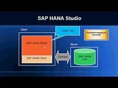 Sap Hana Sap Hana Administration Tutorial 1 Sap Hana Studio