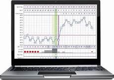 Toni Weschler Chart Free Ovulation Calendar And Fertility Bbt Charting Ovagraph