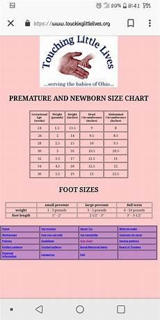 Gestational Size Chart Percentile Pin By Amanda Giles On Sizing Charts Gestational Age