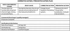 Corrective Action Plan Form Use Corrective Actions Plans To Ensure Effective Repairing