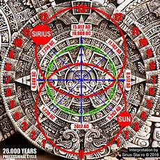 sumerian kalender canis major the lost names meanings sirius ro
