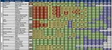Vintage Chart Enobytes Vintage Chart As Of January 2015 Enobytes