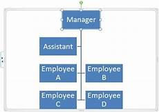 Smartart Organization Chart Powerpoint 2010 Change Layout Of Organization Chart In Powerpoint 2010