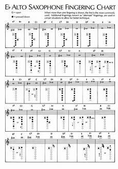 e flat alto sax chart sax chart