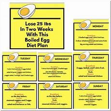 inspirational boiled egg diet printable pdf exercise