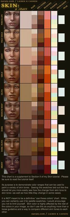 Skin Color Scale Chart Skin A Chart Supplement Img By Navate On Deviantart