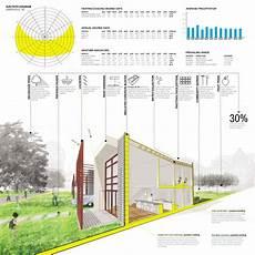 habitat para armazenamento da humanidade galeria de resultado do concurso resid 234 ncias sustent 225 veis