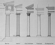 Column Types Elements Of Classical Columns Designing Buildings Wiki