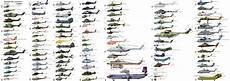 Fighter Aircraft Comparison Chart Aircraft Size Comparison Charts Compiled By A13x