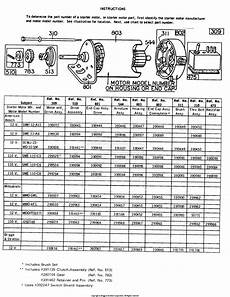 Briggs Chart Briggs And Stratton 146702 0163 99 Parts Diagram For