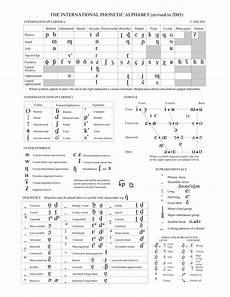Latin Syntax Chart Full Ipa Chart International Phonetic Association