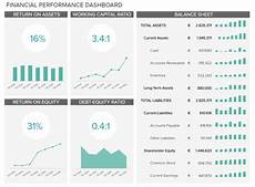 Finacial Report Financial Report Examples For Daily Weekly Amp Monthly Reports