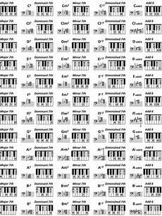 Jazz Chord Chart For Piano Piano Chord Char Piano Chord Chart Piano Chords Jazz