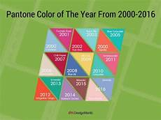 Color Of The Year 2017 Pantone Greenery Pantone Color Of The Year 2017 Imbued In Design