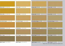 Shades Of Gold Color Chart Abilox Colour Specifier Page 5