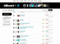 Genius Song Chart Kanye Tops Billboard Charts Without Releasing A Song Genius