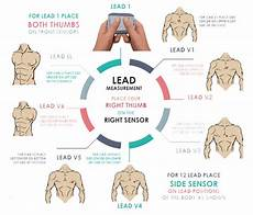 Ecg Placement Chart Portable Ecg Monitor Ecg Machine Online In India At Best