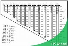 18 Gauge Brad Nail Size Chart 18 Gauge Brad Nails Size Nail Ftempo